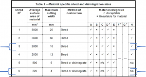 Shred-Size-Table